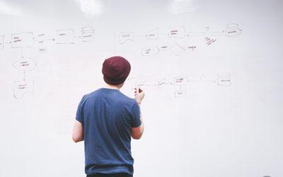 Jaką formę działalności wybrać do Handlu internetowego w 2020 roku?